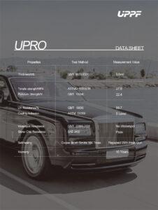 UPPF UPRO